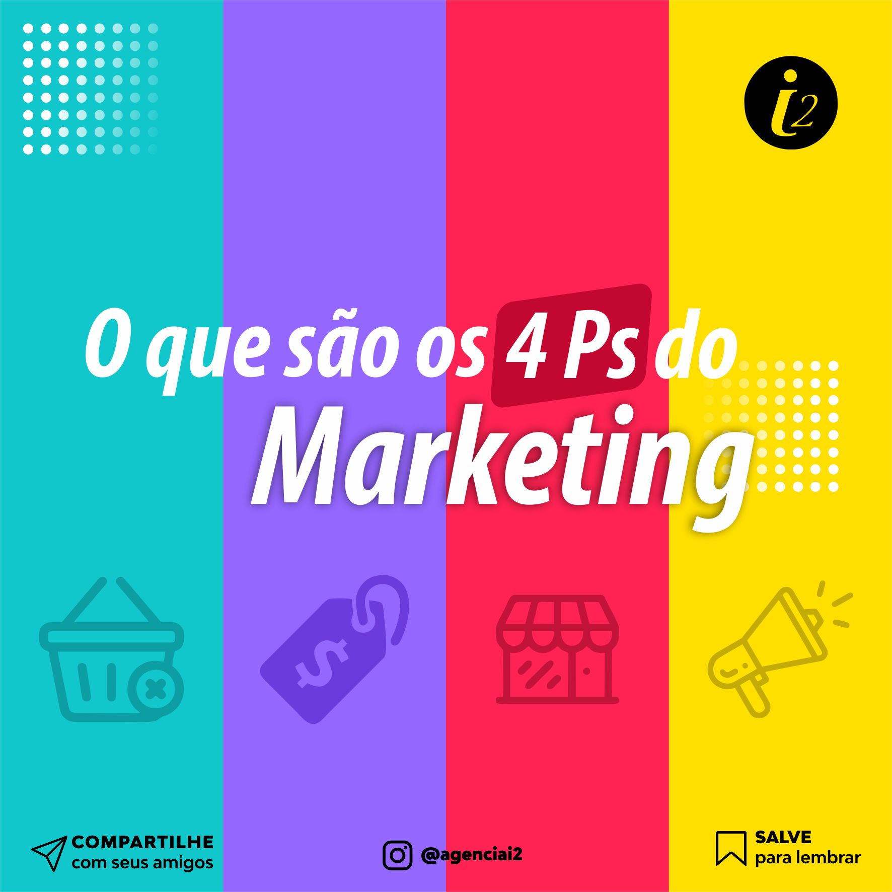 O que são os 4 P's do Marketing?